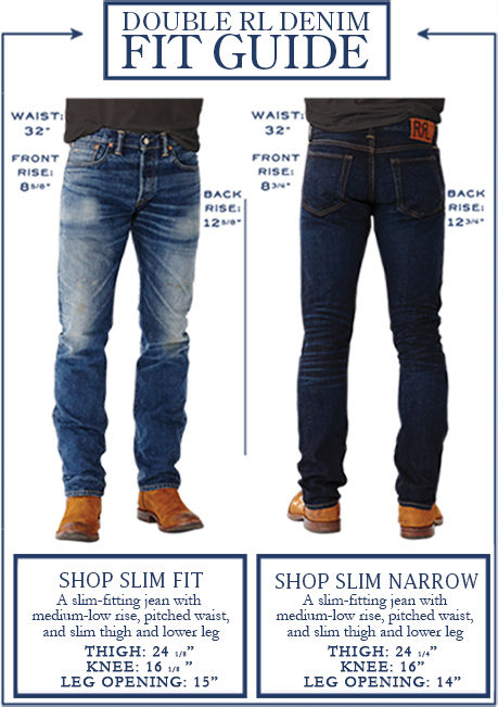 Slim fit & slim narrow Double RL denim
